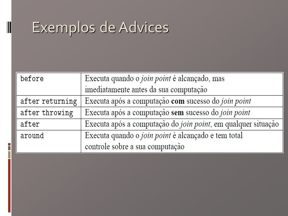 Exemplos de Advices