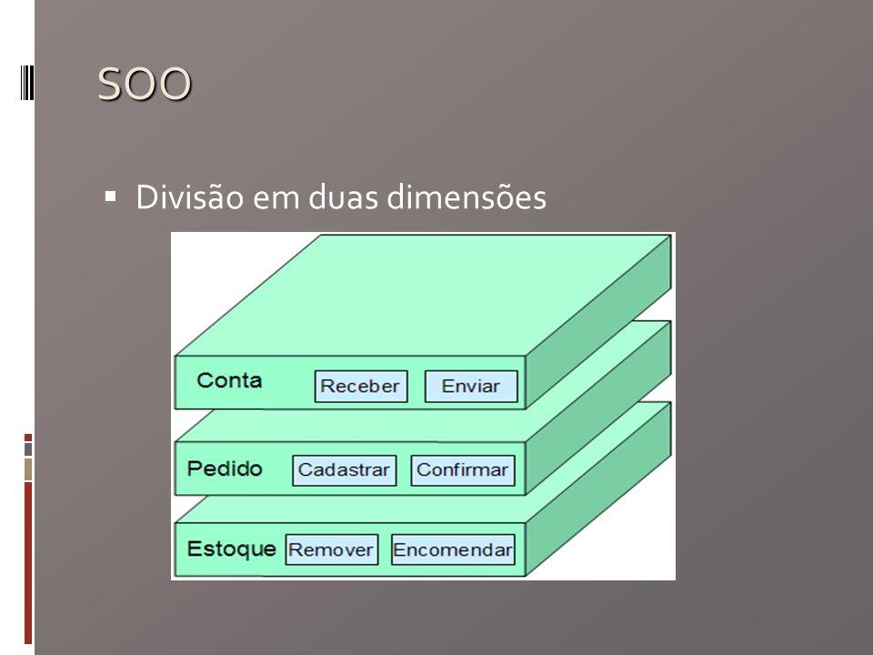 SOO Divisão em duas dimensões