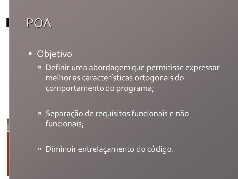 POA Objetivo Definir uma abordagem que permitisse expressar melhor as características ortogonais do comportamento do programa; Separação de requisitos funcionais e não funcionais; Diminuir entrelaçamento do código.