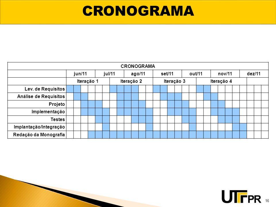 CRONOGRAMA 16 CRONOGRAMA jun/11jul/11ago/11set/11out/11nov/11dez/11 Iteração 1Iteração 2Iteração 3Iteração 4 Lev.