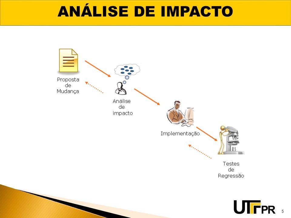 ANÁLISE DE IMPACTO 5