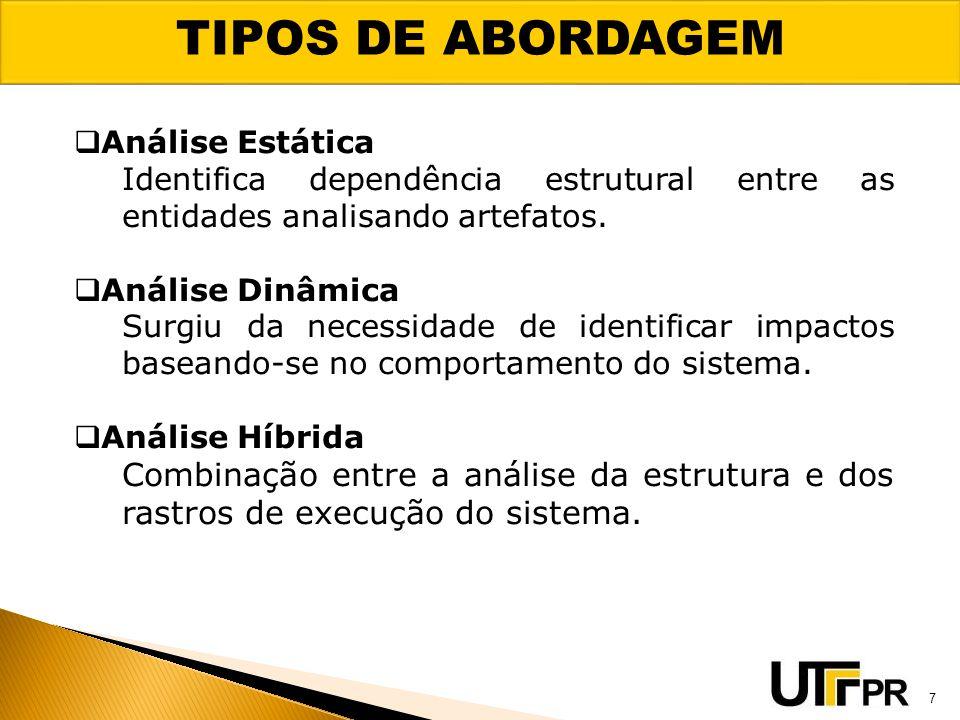 TIPOS DE ABORDAGEM Análise Estática Identifica dependência estrutural entre as entidades analisando artefatos.