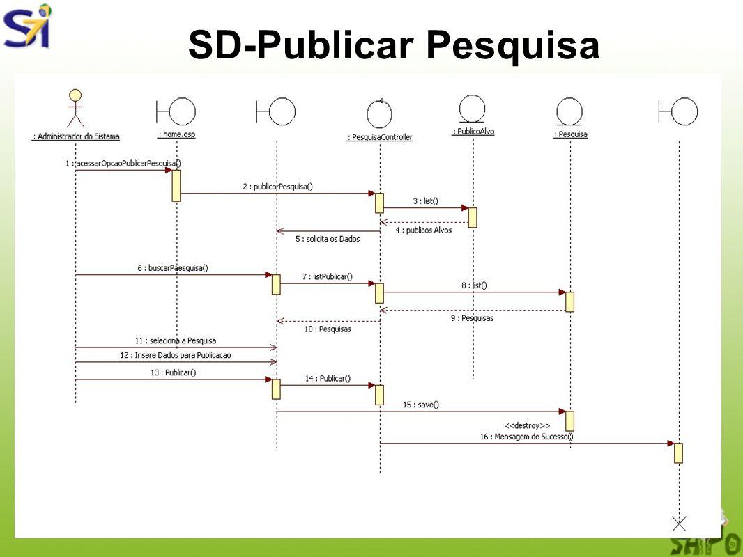 SD-Publicar Pesquisa