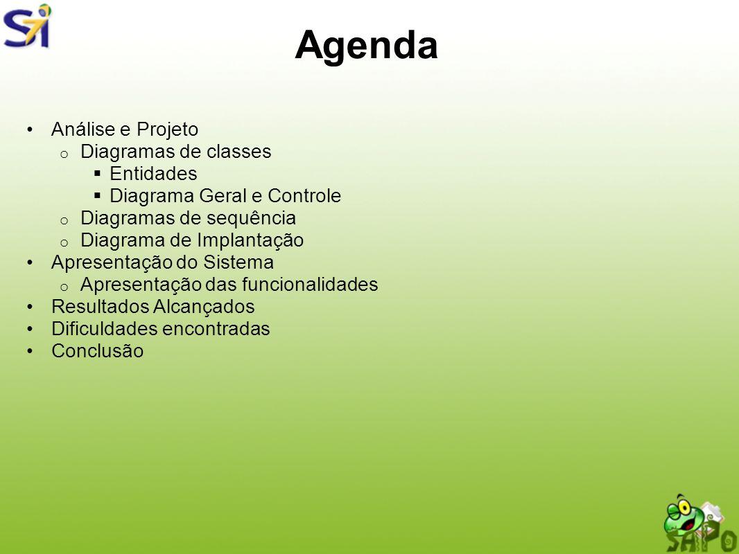 Agenda Análise e Projeto o Diagramas de classes Entidades Diagrama Geral e Controle o Diagramas de sequência o Diagrama de Implantação Apresentação do