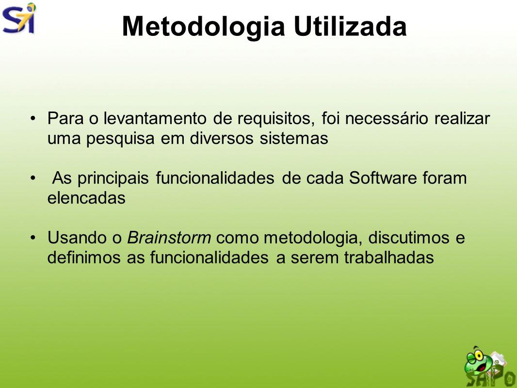 Metodologia Utilizada Para o levantamento de requisitos, foi necessário realizar uma pesquisa em diversos sistemas As principais funcionalidades de ca