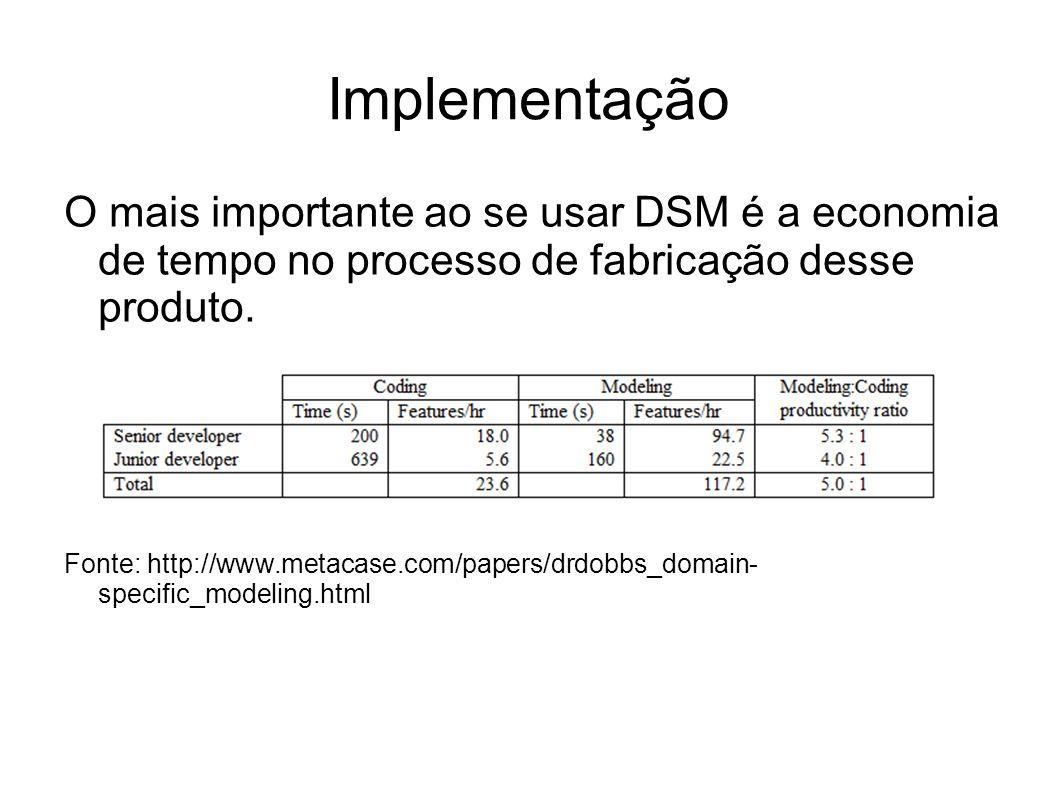 Implementação O mais importante ao se usar DSM é a economia de tempo no processo de fabricação desse produto. Fonte: http://www.metacase.com/papers/dr