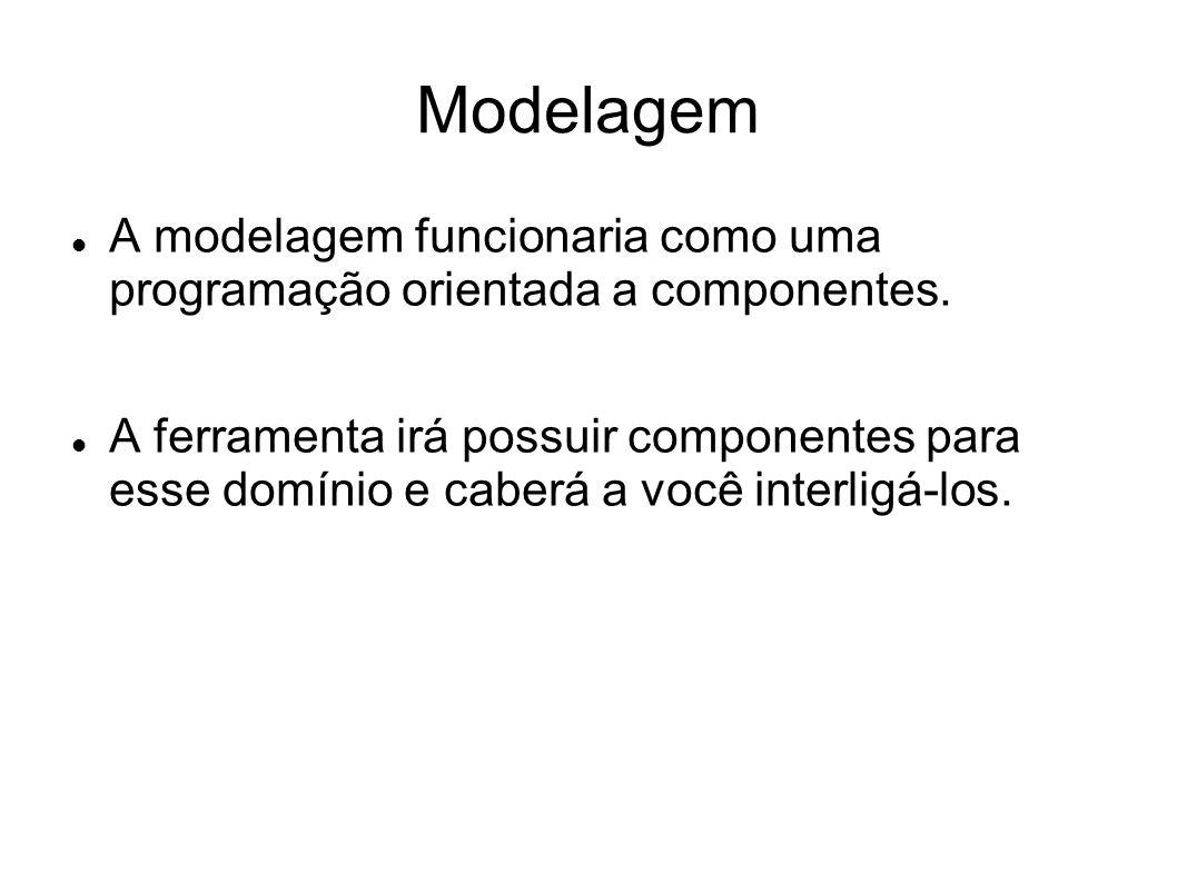 Modelagem A modelagem funcionaria como uma programação orientada a componentes. A ferramenta irá possuir componentes para esse domínio e caberá a você
