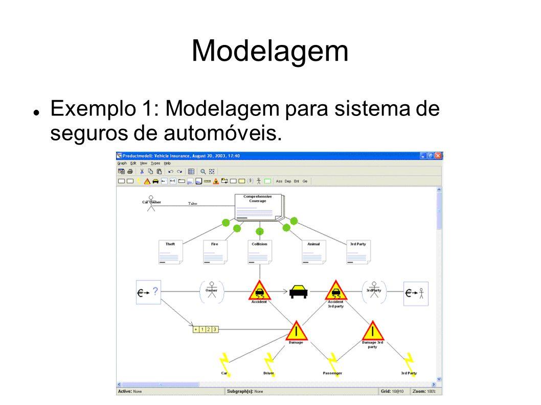Modelagem Exemplo 1: Modelagem para sistema de seguros de automóveis.