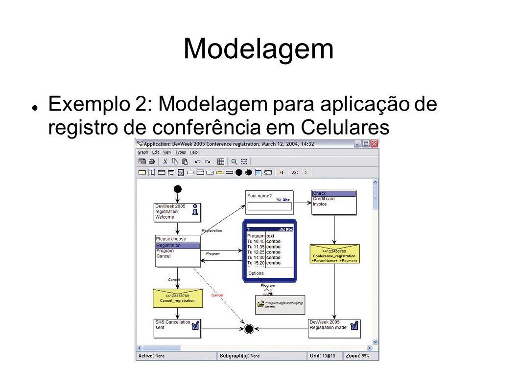 Modelagem Exemplo 2: Modelagem para aplicação de registro de conferência em Celulares