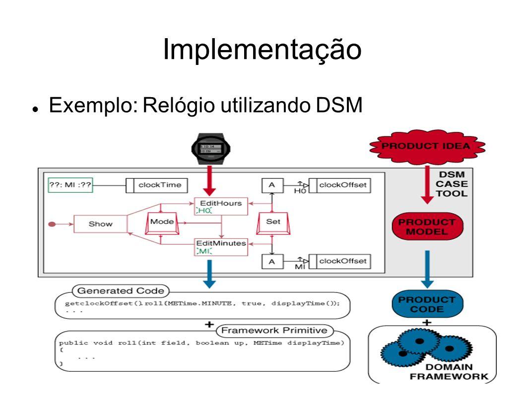 Implementação Exemplo: Relógio utilizando DSM