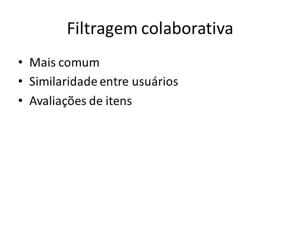 Filtragem colaborativa Mais comum Similaridade entre usuários Avaliações de itens