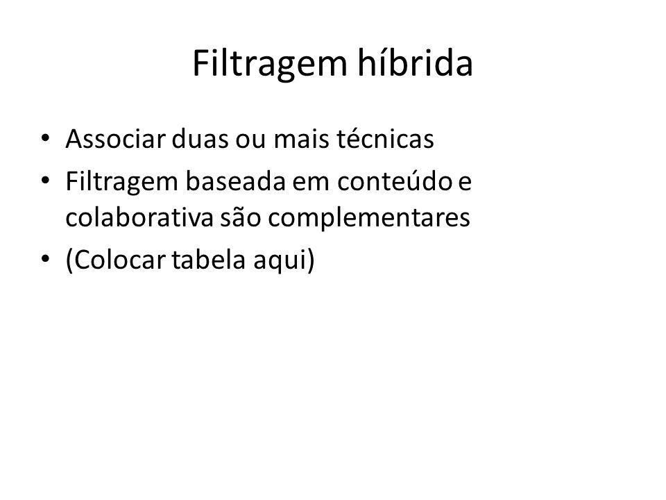 Filtragem híbrida Associar duas ou mais técnicas Filtragem baseada em conteúdo e colaborativa são complementares (Colocar tabela aqui)