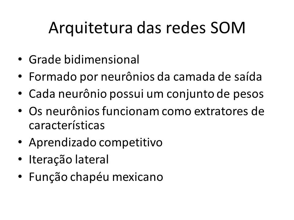 Arquitetura das redes SOM Grade bidimensional Formado por neurônios da camada de saída Cada neurônio possui um conjunto de pesos Os neurônios funciona
