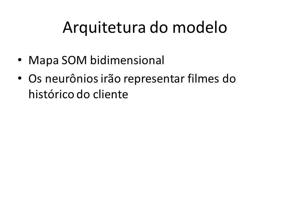 Arquitetura do modelo Mapa SOM bidimensional Os neurônios irão representar filmes do histórico do cliente