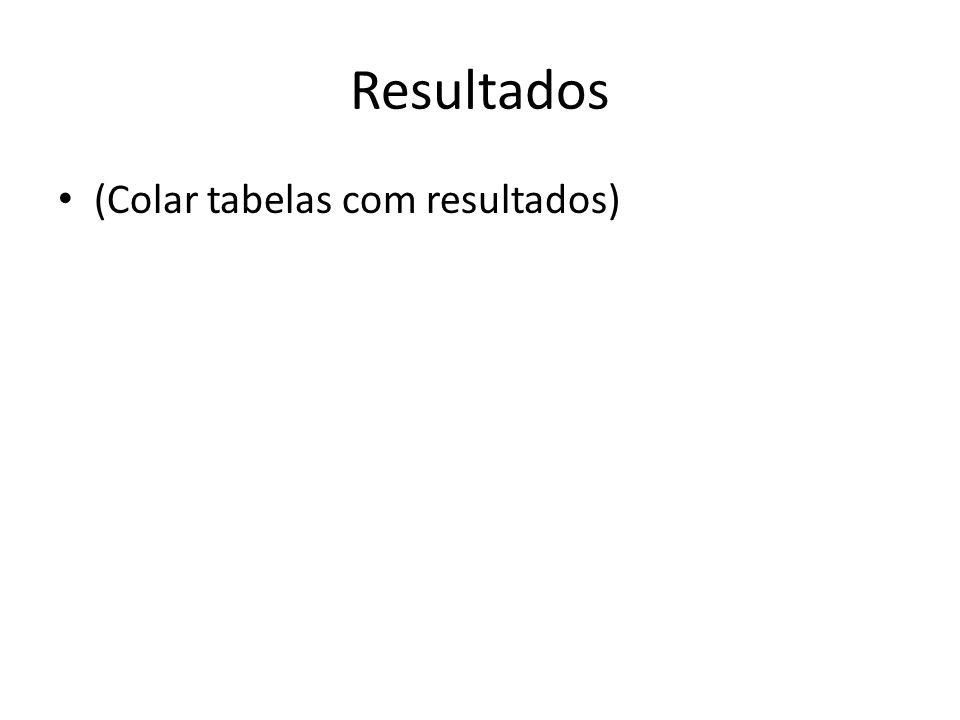 Resultados (Colar tabelas com resultados)