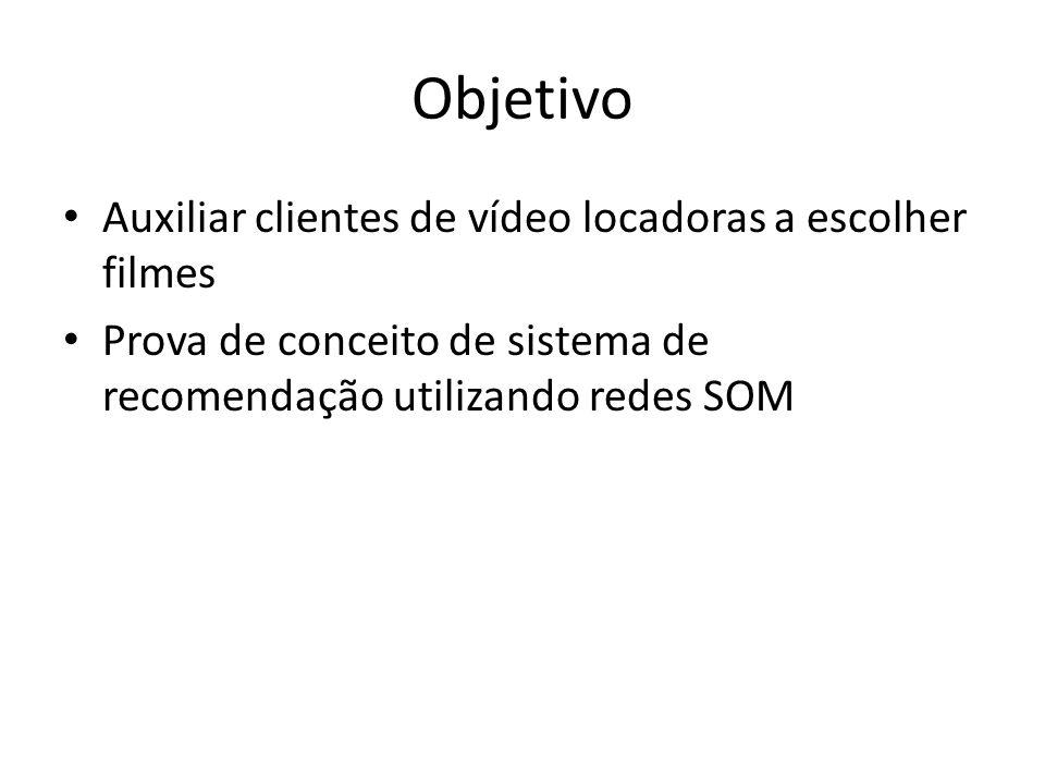 Objetivo Auxiliar clientes de vídeo locadoras a escolher filmes Prova de conceito de sistema de recomendação utilizando redes SOM