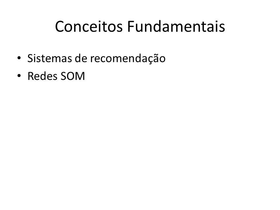 Conceitos Fundamentais Sistemas de recomendação Redes SOM