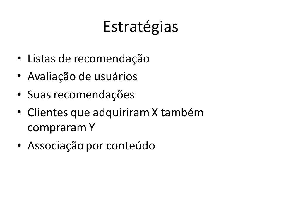 Estratégias Listas de recomendação Avaliação de usuários Suas recomendações Clientes que adquiriram X também compraram Y Associação por conteúdo