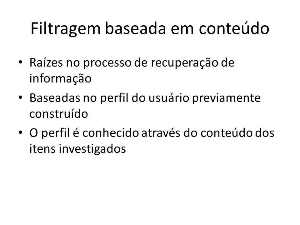 Filtragem baseada em conteúdo Raízes no processo de recuperação de informação Baseadas no perfil do usuário previamente construído O perfil é conhecid