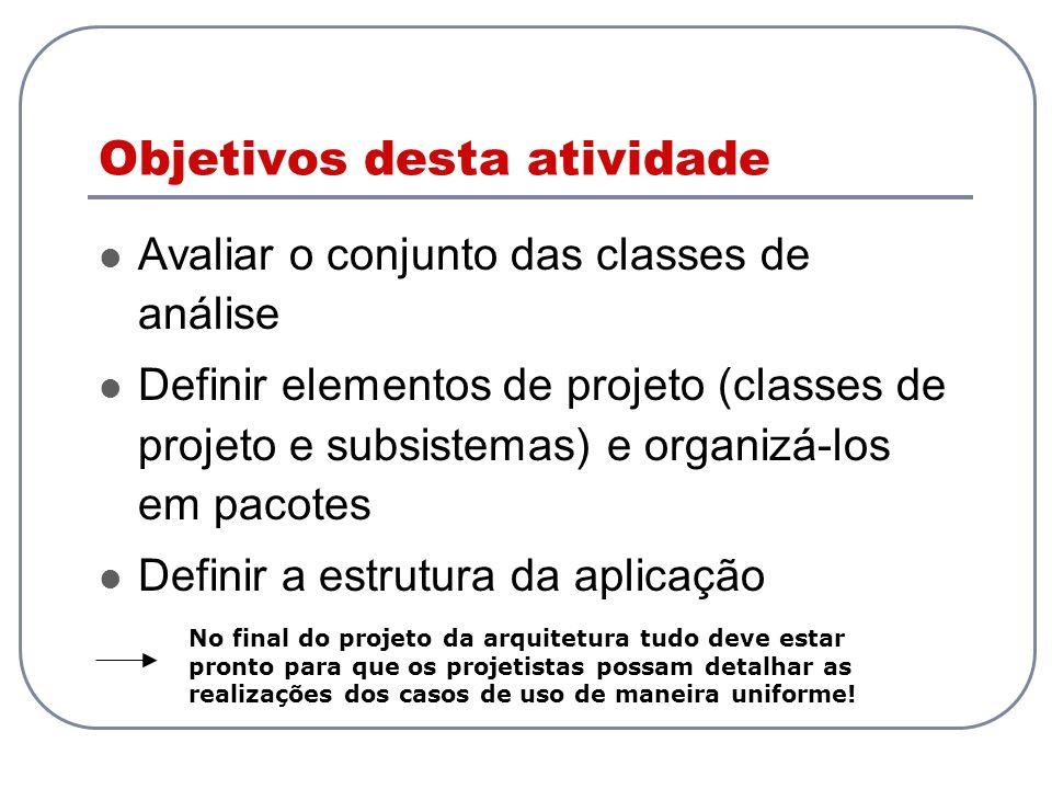 Objetivos desta atividade Avaliar o conjunto das classes de análise Definir elementos de projeto (classes de projeto e subsistemas) e organizá-los em