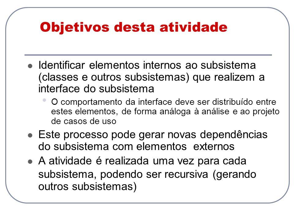 Objetivos desta atividade Identificar elementos internos ao subsistema (classes e outros subsistemas) que realizem a interface do subsistema O comport