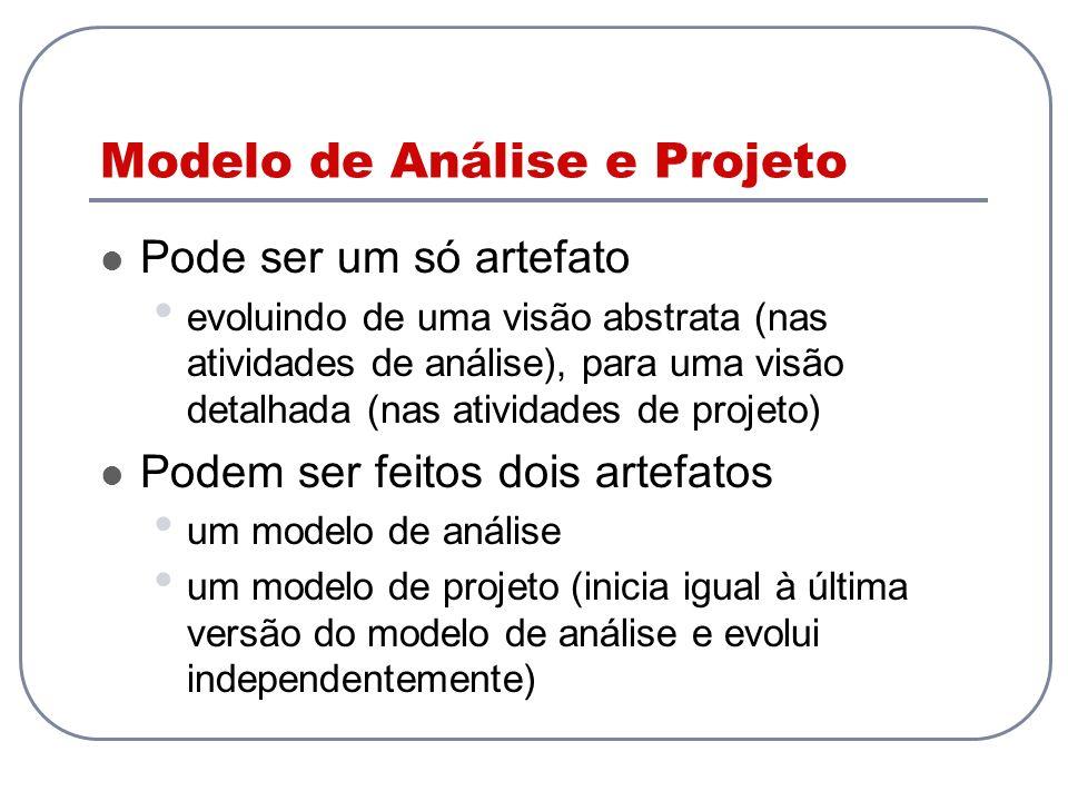 Modelo de Análise e Projeto Pode ser um só artefato evoluindo de uma visão abstrata (nas atividades de análise), para uma visão detalhada (nas ativida