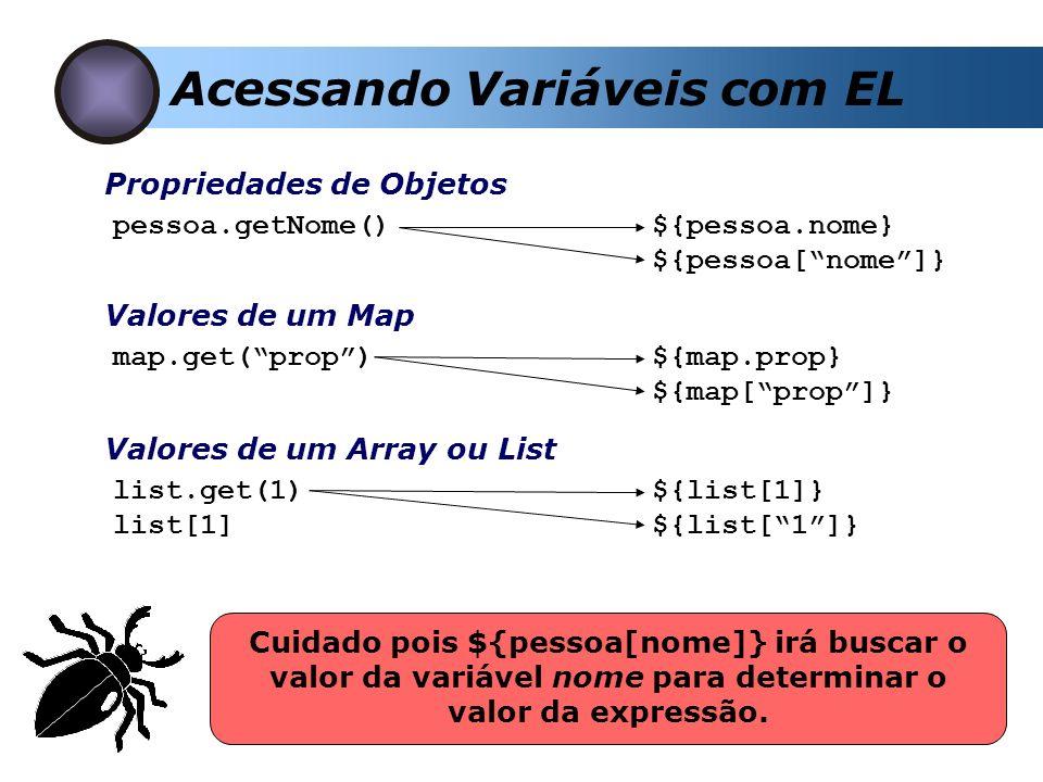 Acessando Variáveis com EL Propriedades de Objetos pessoa.getNome()${pessoa.nome} ${pessoa[nome]} Valores de um Map map.get(prop)${map.prop} ${map[pro