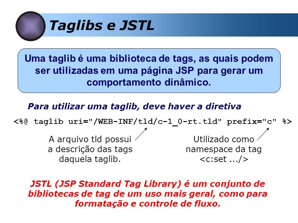 Taglibs e JSTL Uma taglib é uma biblioteca de tags, as quais podem ser utilizadas em uma página JSP para gerar um comportamento dinâmico. Para utiliza