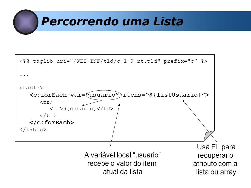 Percorrendo uma Lista... ${usuario} Usa EL para recuperar o atributo com a lista ou array A variável local usuario recebe o valor do item atual da lis