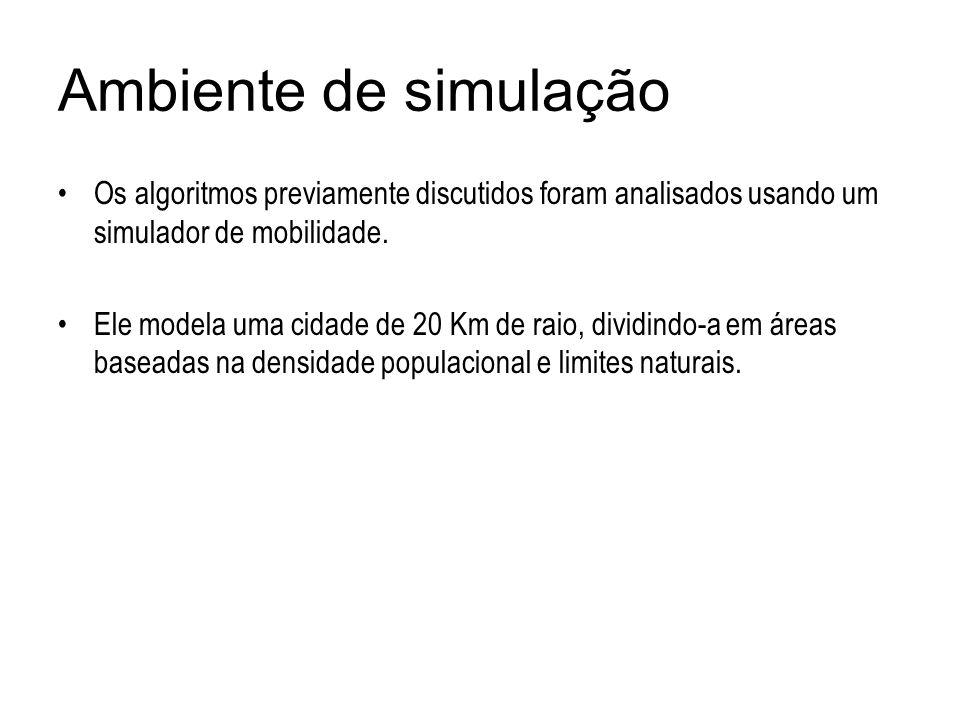 Ambiente de simulação Os algoritmos previamente discutidos foram analisados usando um simulador de mobilidade. Ele modela uma cidade de 20 Km de raio,