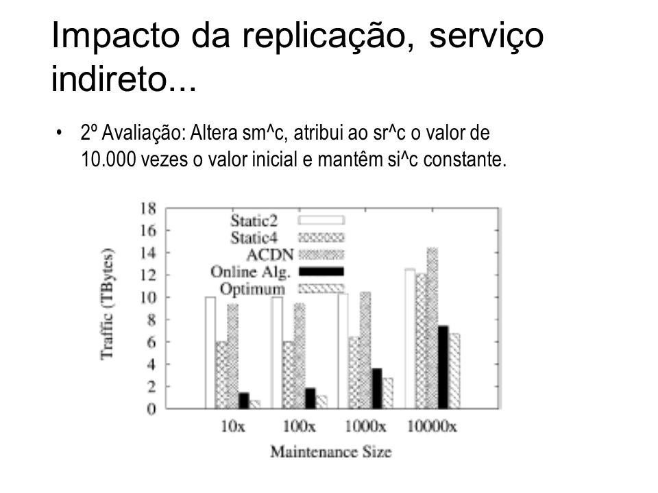 2º Avaliação: Altera sm^c, atribui ao sr^c o valor de 10.000 vezes o valor inicial e mantêm si^c constante. Impacto da replicação, serviço indireto...