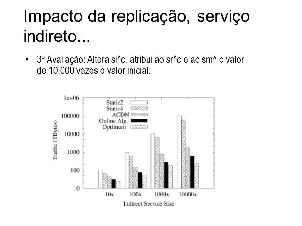 3º Avaliação: Altera si^c, atribui ao sr^c e ao sm^ c valor de 10.000 vezes o valor inicial. Impacto da replicação, serviço indireto...