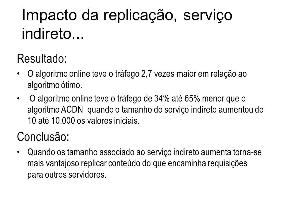 Resultado: O algoritmo online teve o tráfego 2,7 vezes maior em relação ao algoritmo ótimo. O algoritmo online teve o tráfego de 34% até 65% menor que