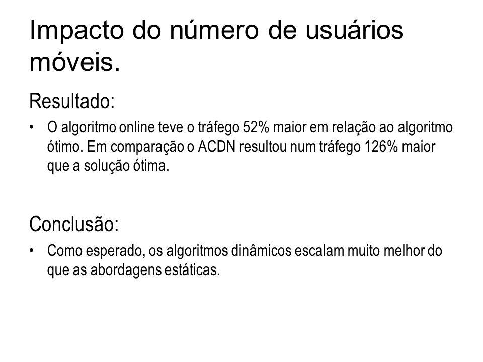 Resultado: O algoritmo online teve o tráfego 52% maior em relação ao algoritmo ótimo. Em comparação o ACDN resultou num tráfego 126% maior que a soluç