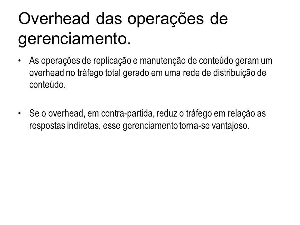 Overhead das operações de gerenciamento. As operações de replicação e manutenção de conteúdo geram um overhead no tráfego total gerado em uma rede de