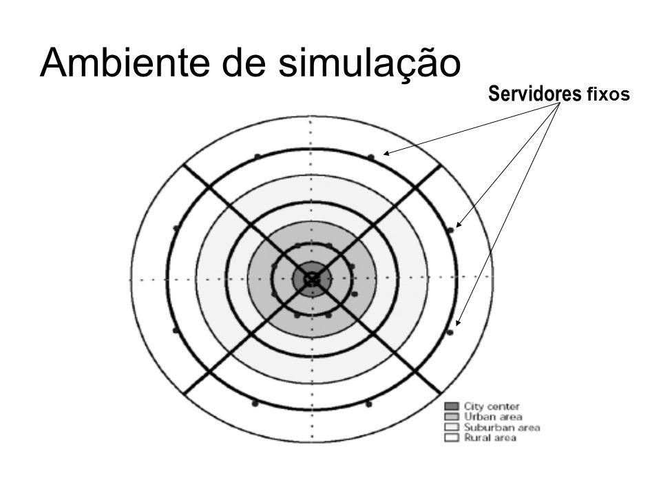 Ambiente de simulação Servidores fixos