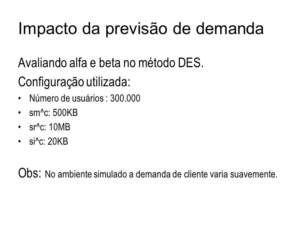 Impacto da previsão de demanda Avaliando alfa e beta no método DES. Configuração utilizada: Número de usuários : 300.000 sm^c: 500KB sr^c: 10MB si^c: