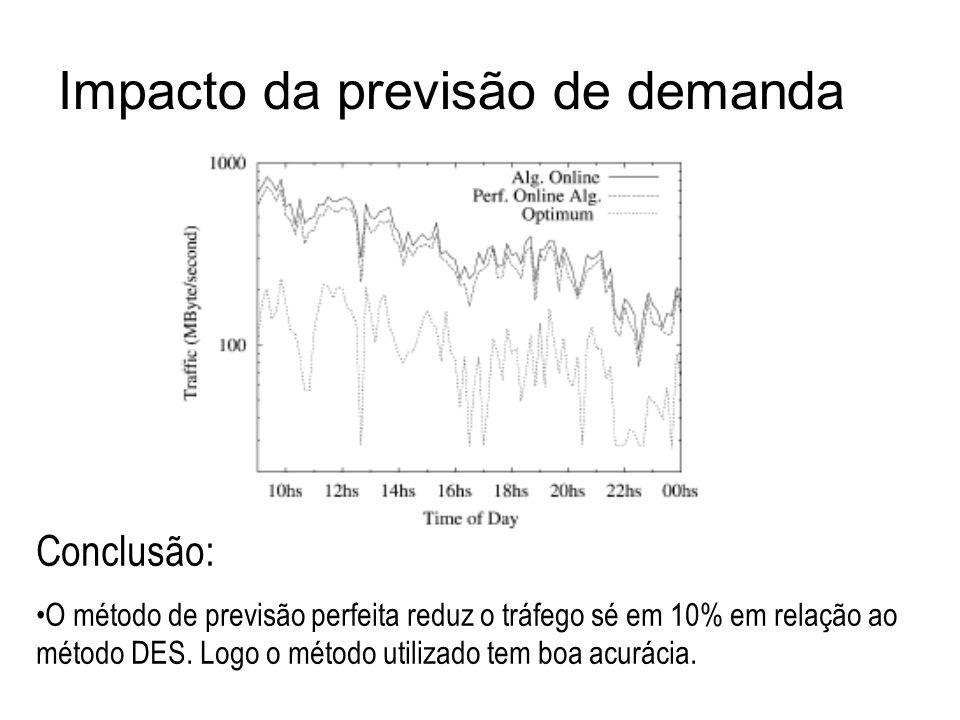 Impacto da previsão de demanda Conclusão: O método de previsão perfeita reduz o tráfego sé em 10% em relação ao método DES. Logo o método utilizado te