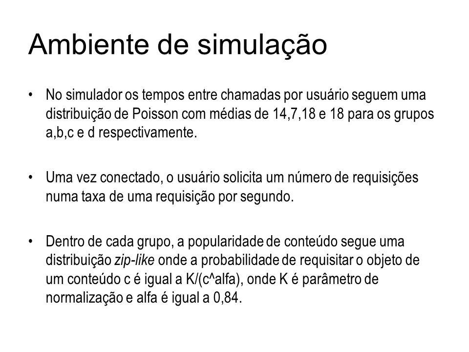 Ambiente de simulação No simulador os tempos entre chamadas por usuário seguem uma distribuição de Poisson com médias de 14,7,18 e 18 para os grupos a