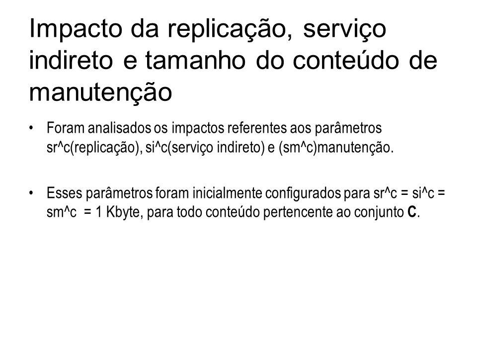 Impacto da replicação, serviço indireto e tamanho do conteúdo de manutenção Foram analisados os impactos referentes aos parâmetros sr^c(replicação), s