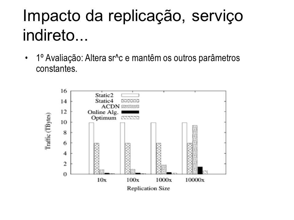 1º Avaliação: Altera sr^c e mantêm os outros parâmetros constantes. Impacto da replicação, serviço indireto...