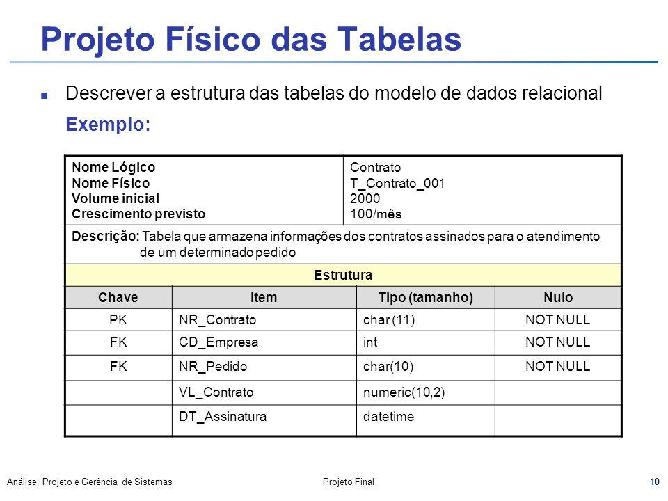 10 Análise, Projeto e Gerência de SistemasProjeto Final Projeto Físico das Tabelas Descrever a estrutura das tabelas do modelo de dados relacional Exe