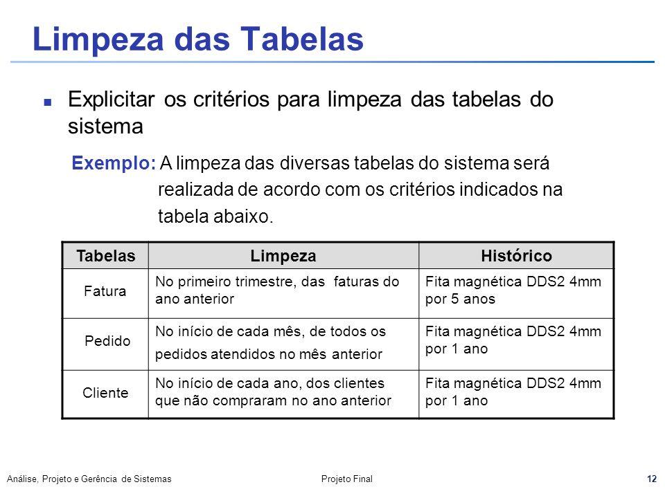 12 Análise, Projeto e Gerência de SistemasProjeto Final Limpeza das Tabelas Explicitar os critérios para limpeza das tabelas do sistema Exemplo: A lim