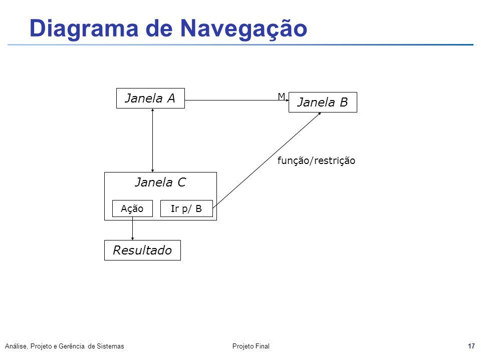 17 Análise, Projeto e Gerência de SistemasProjeto Final Diagrama de Navegação Janela A Janela B Janela C M Ir p/ B função/restrição Resultado Ação