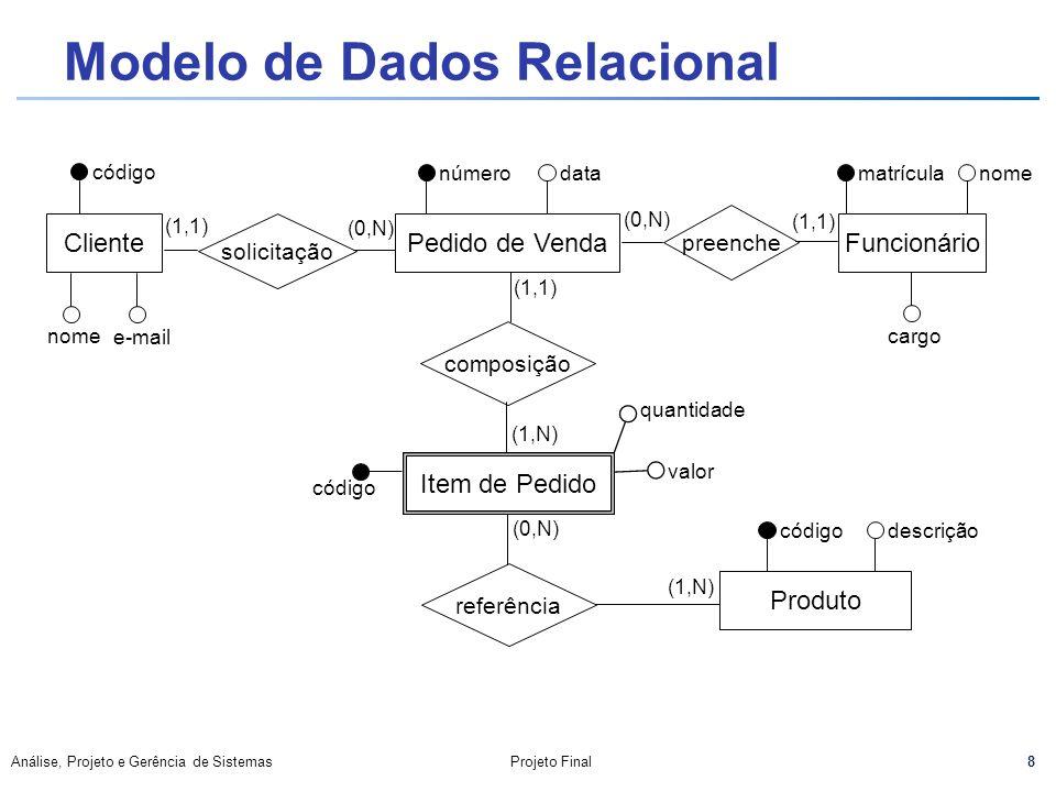 9 Análise, Projeto e Gerência de SistemasProjeto Final Projeto Lógico Cliente (codCliente, nome, e-mail) PedidoVenda(numPedido, data, codCliente) ItemPedido(codProduto, numPedido, quantidade, valor) Produto(codProduto, descricao) Funcionario(matricula, nome, cargo)