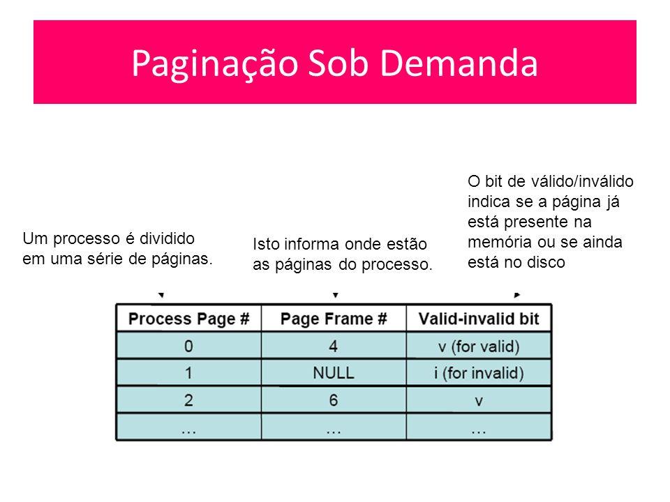 Paginação Sob Demanda Um processo é dividido em uma série de páginas. Isto informa onde estão as páginas do processo. O bit de válido/inválido indica