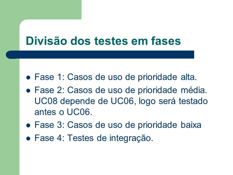 Divisão dos testes em fases Fase 1: Casos de uso de prioridade alta. Fase 2: Casos de uso de prioridade média. UC08 depende de UC06, logo será testado