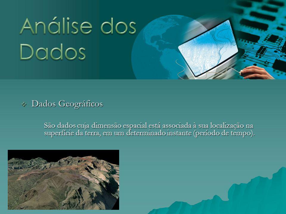 Dados Geográficos Dados GeográficosCaracterísticas: EspaciaisEspaciais Não-espaciaisNão-espaciais TemporaisTemporais Propriedades: GeométricasGeométricas TopológicasTopológicas