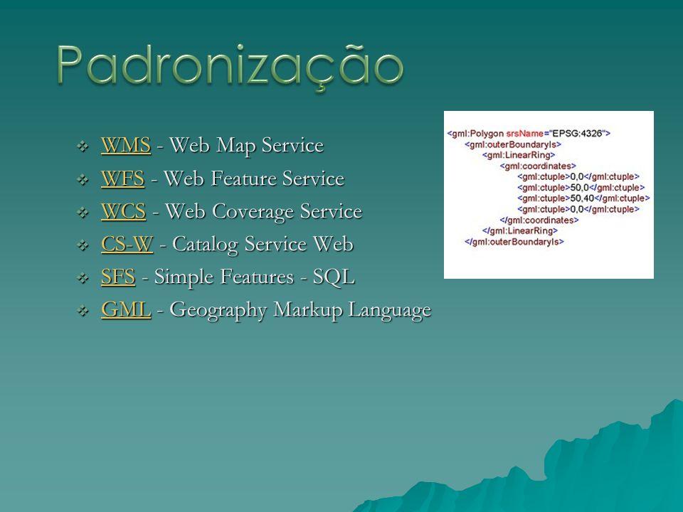 WMS - Web Map Service WMS - Web Map Service WMS WFS - Web Feature Service WFS - Web Feature Service WFS WCS - Web Coverage Service WCS - Web Coverage