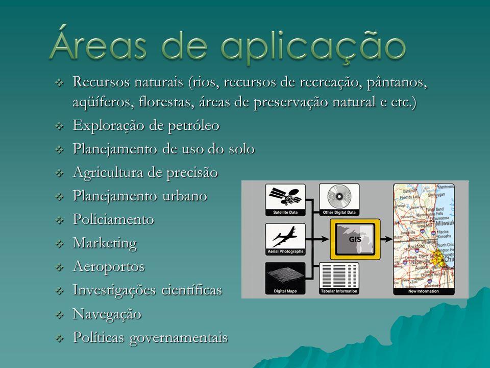 Recursos naturais (rios, recursos de recreação, pântanos, aqüíferos, florestas, áreas de preservação natural e etc.) Recursos naturais (rios, recursos